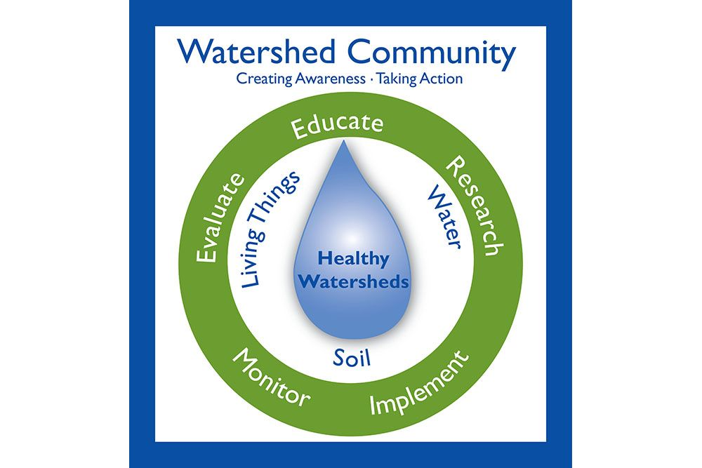 Your school could receive grant as a Watershed Champion.
